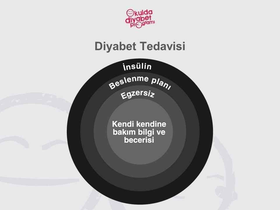 Diyabet Tedavisi