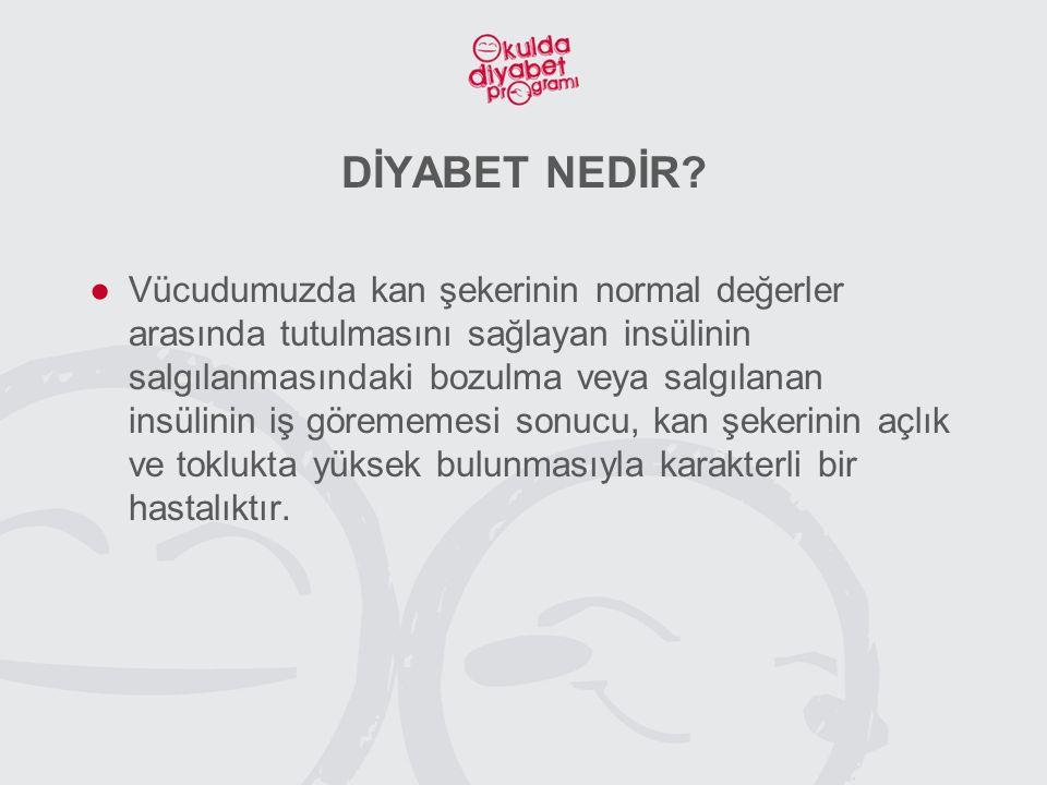 DİYABET NEDİR.●İnsülin salgılanmadığı veya iş göremediği zaman, kandaki glikoz hücrelere giremez.