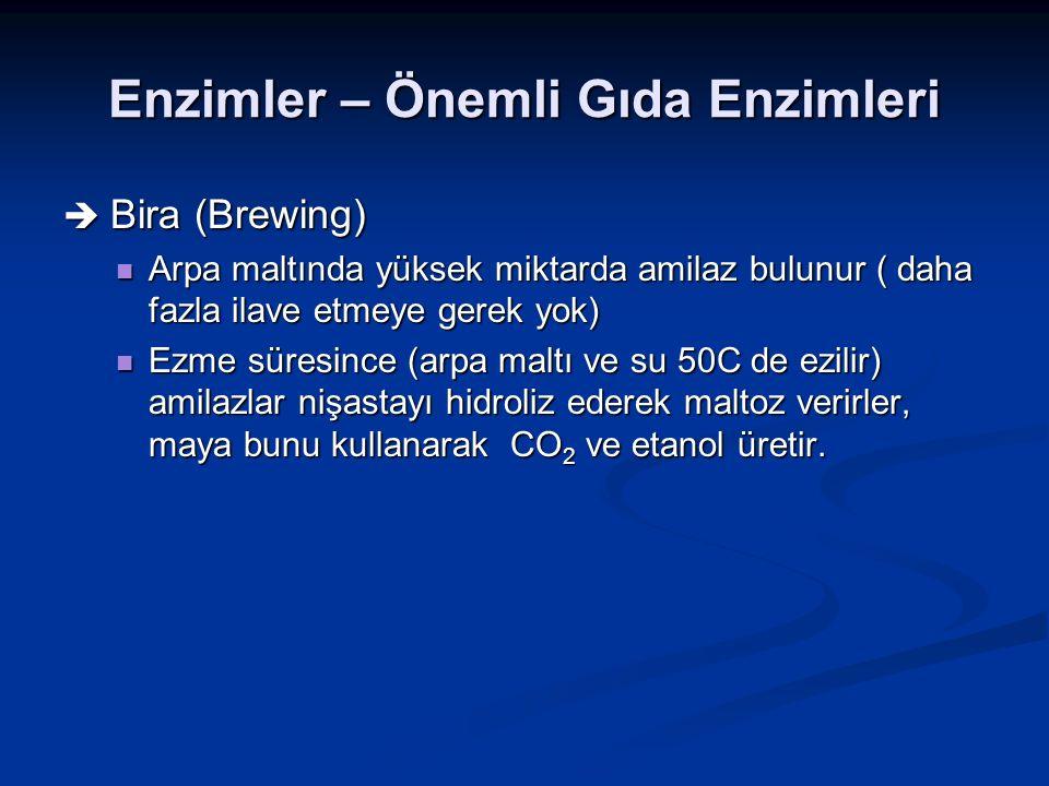  Bira (Brewing) Arpa maltında yüksek miktarda amilaz bulunur ( daha fazla ilave etmeye gerek yok) Arpa maltında yüksek miktarda amilaz bulunur ( daha