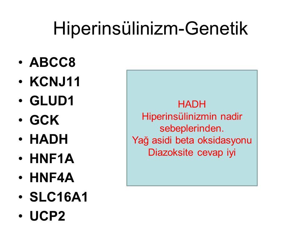Hiperinsülinizm-Genetik ABCC8 KCNJ11 GLUD1 GCK HADH HNF1A HNF4A SLC16A1 UCP2 HADH Hiperinsülinizmin nadir sebeplerinden.