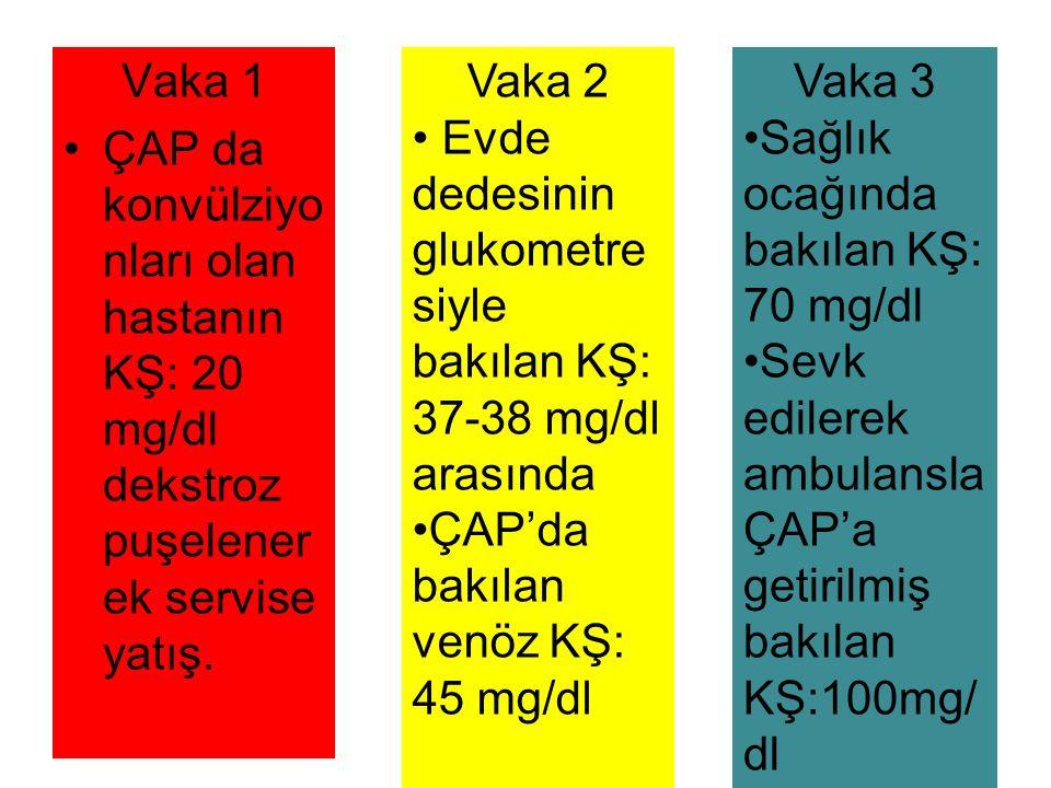 Vaka 1 ÇAP da konvülziyo nları olan hastanın KŞ: 20 mg/dl dekstroz puşelener ek servise yatış.