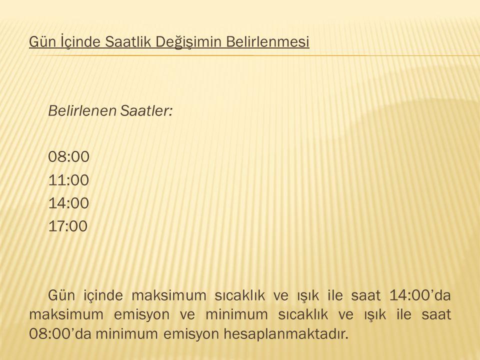 Gün İçinde Saatlik Değişimin Belirlenmesi Belirlenen Saatler: 08:00 11:00 14:00 17:00 Gün içinde maksimum sıcaklık ve ışık ile saat 14:00'da maksimum