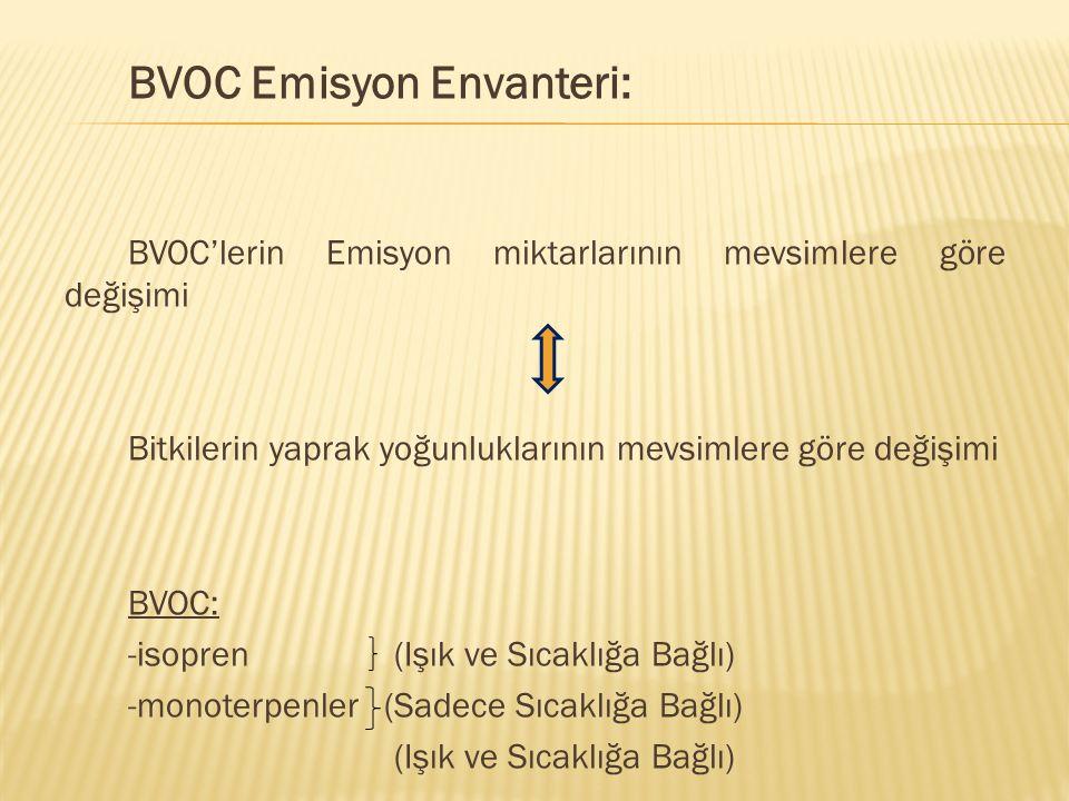 BVOC Emisyon Envanteri: BVOC'lerin Emisyon miktarlarının mevsimlere göre değişimi Bitkilerin yaprak yoğunluklarının mevsimlere göre değişimi BVOC: -is