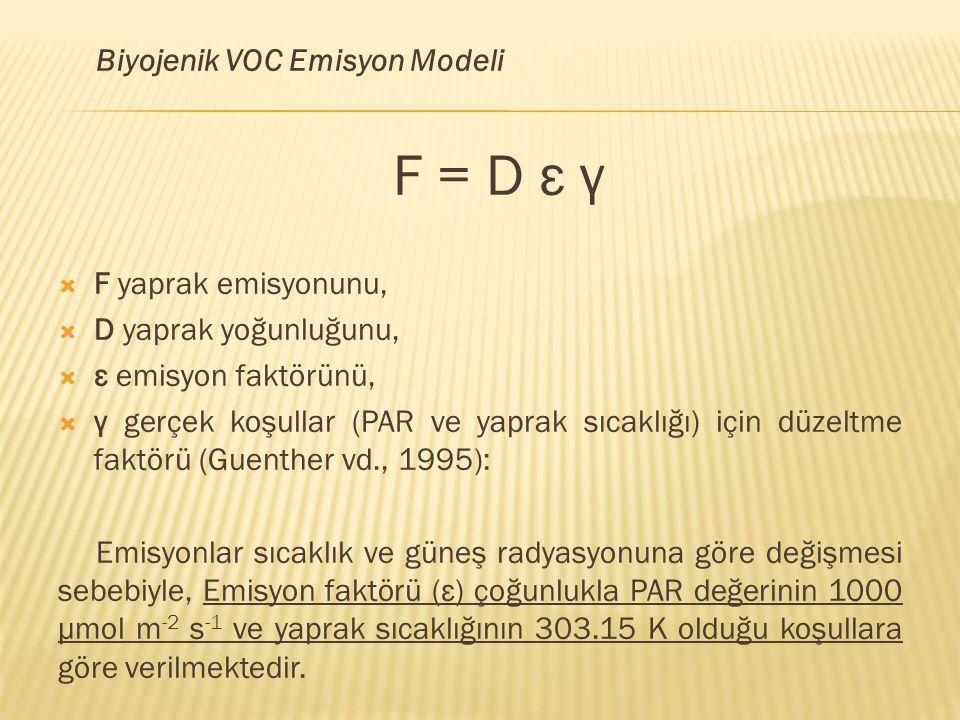 Biyojenik VOC Emisyon Modeli F = D ε γ  F yaprak emisyonunu,  D yaprak yoğunluğunu,  ε emisyon faktörünü,  γ gerçek koşullar (PAR ve yaprak sıcakl