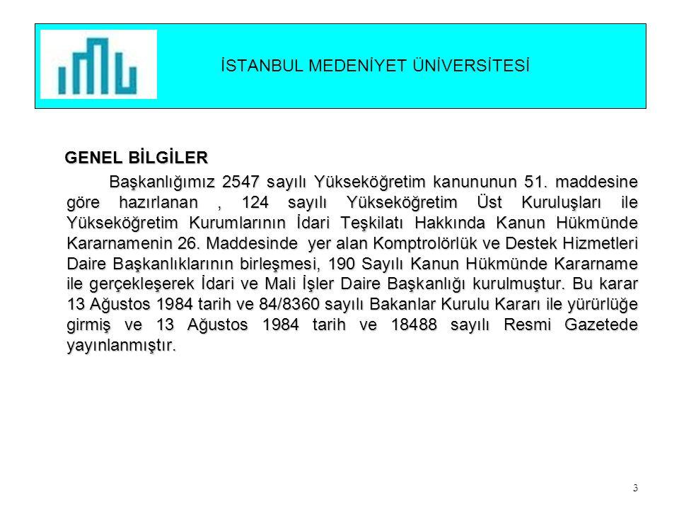 GENEL BİLGİLER GENEL BİLGİLER Başkanlığımız 2547 sayılı Yükseköğretim kanununun 51.