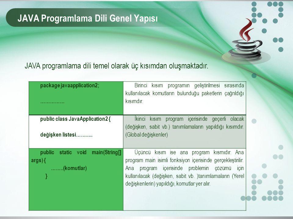 JAVA Programlama Dili Genel Yapısı JAVA programlama dili temel olarak üç kısımdan oluşmaktadır. package javaapplication2; …………… Birinci kısım programı