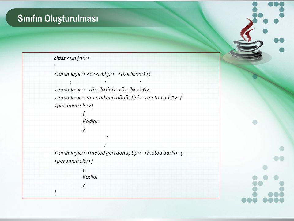 Sınıfın Oluşturulması class { ; : : : ; ( ) { Kodlar } : ( ) { Kodlar }