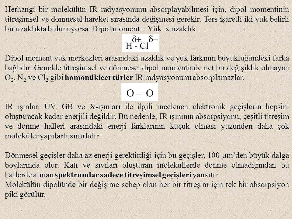 Herhangi bir molekülün IR radyasyonunu absorplayabilmesi için, dipol momentinin titreşimsel ve dönmesel hareket sırasında değişmesi gerekir. Ters işar