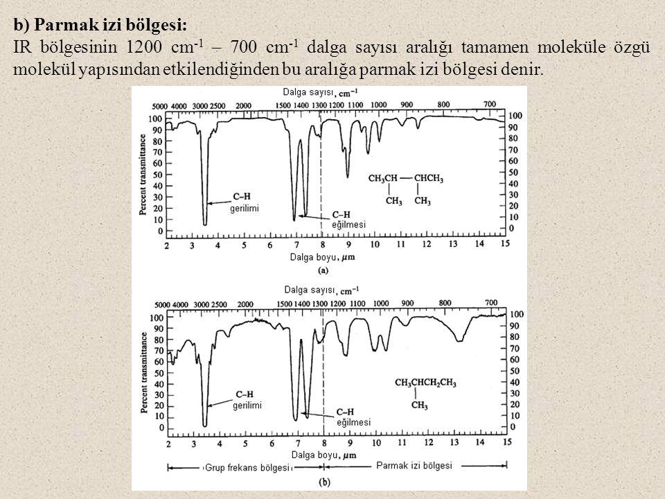 b) Parmak izi bölgesi: IR bölgesinin 1200 cm -1 – 700 cm -1 dalga sayısı aralığı tamamen moleküle özgü molekül yapısından etkilendiğinden bu aralığa p