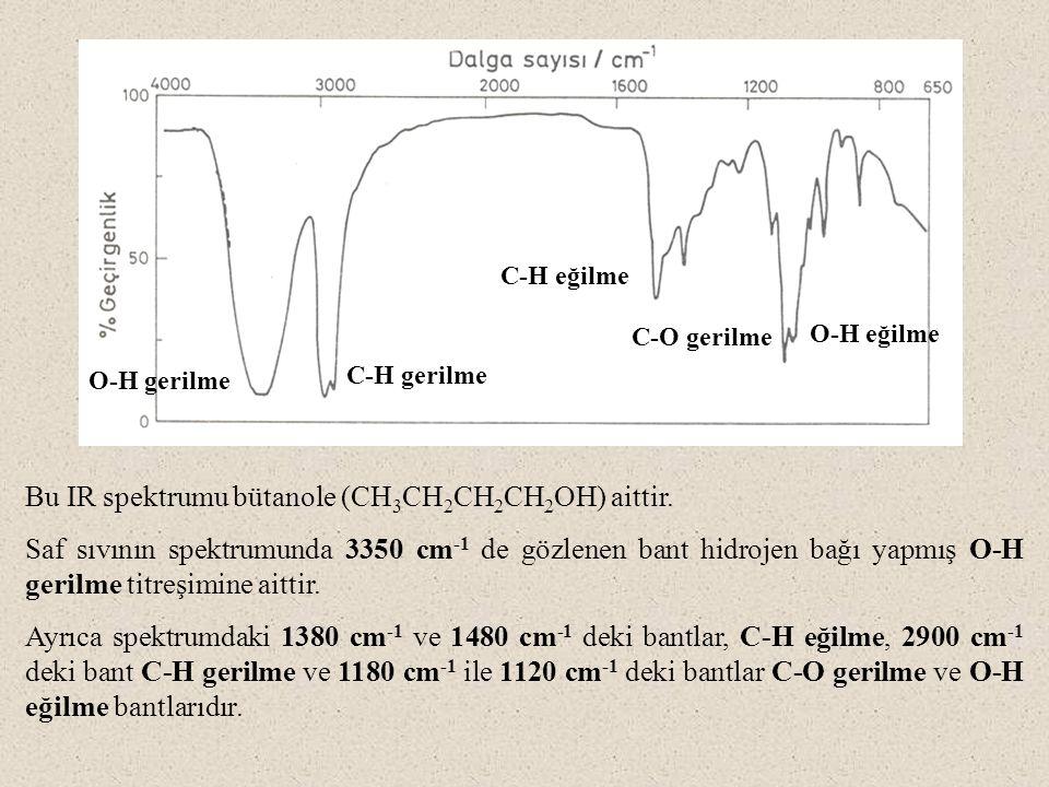 Bu IR spektrumu bütanole (CH 3 CH 2 CH 2 CH 2 OH) aittir. Saf sıvının spektrumunda 3350 cm -1 de gözlenen bant hidrojen bağı yapmış O-H gerilme titreş