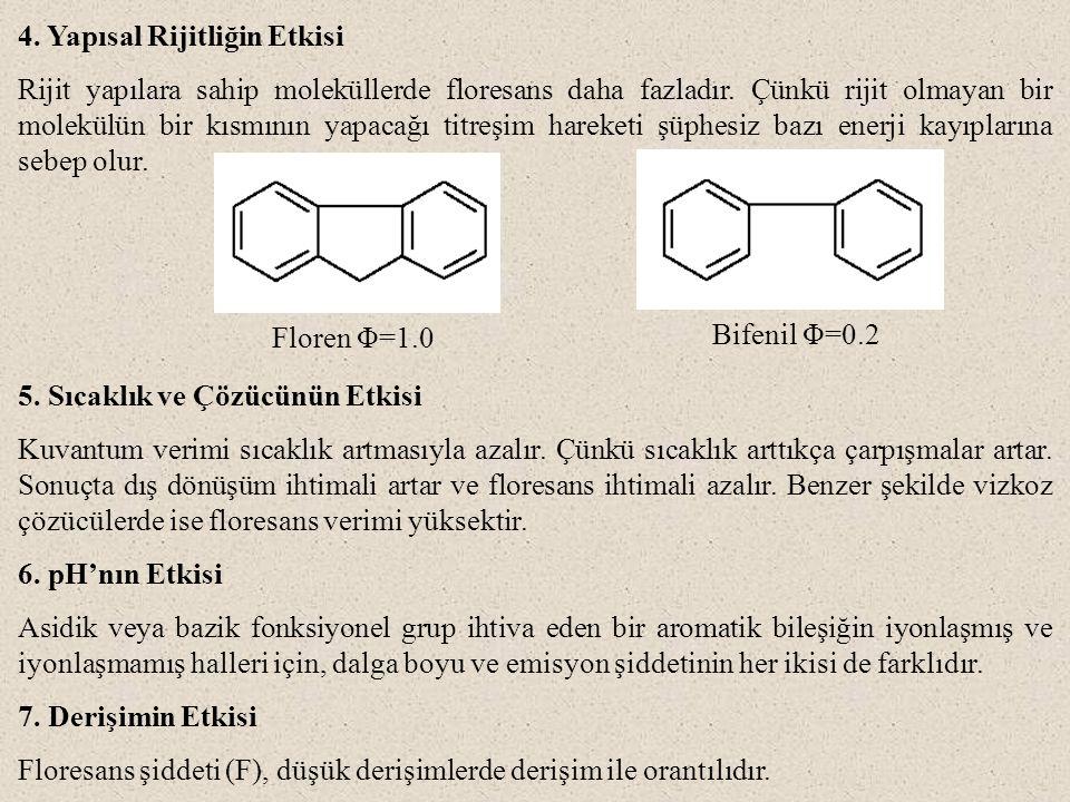 4. Yapısal Rijitliğin Etkisi Rijit yapılara sahip moleküllerde floresans daha fazladır. Çünkü rijit olmayan bir molekülün bir kısmının yapacağı titreş
