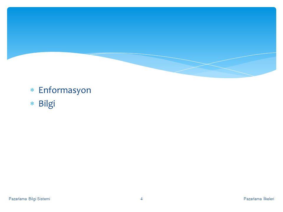  Enformasyon  Bilgi Pazarlama İlkeleriPazarlama Bilgi Sistemi4