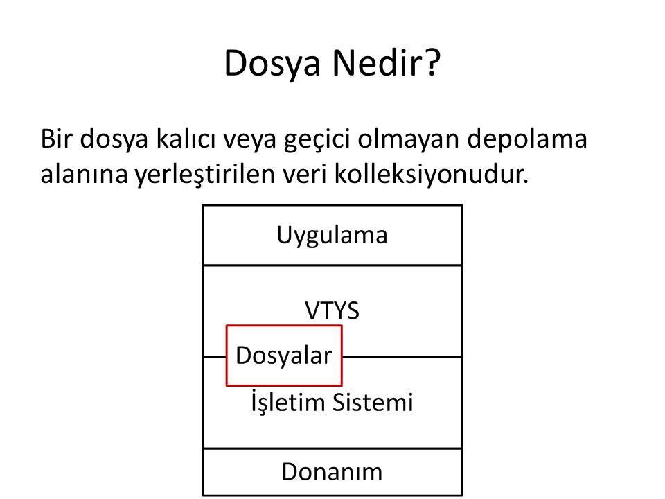 Dosya Nedir? Bir dosya kalıcı veya geçici olmayan depolama alanına yerleştirilen veri kolleksiyonudur.