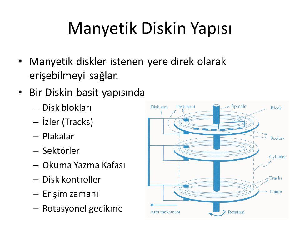 Manyetik Diskin Yapısı Manyetik diskler istenen yere direk olarak erişebilmeyi sağlar. Bir Diskin basit yapısında – Disk blokları – İzler (Tracks) – P