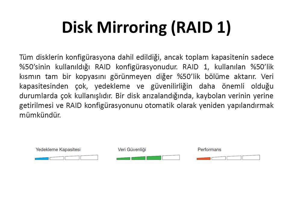 Disk Mirroring (RAID 1) Tüm disklerin konfigürasyona dahil edildiği, ancak toplam kapasitenin sadece %50'sinin kullanıldığı RAID konfigürasyonudur. RA