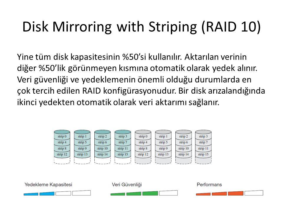 Disk Mirroring with Striping (RAID 10) Yine tüm disk kapasitesinin %50'si kullanılır. Aktarılan verinin diğer %50'lik görünmeyen kısmına otomatik olar