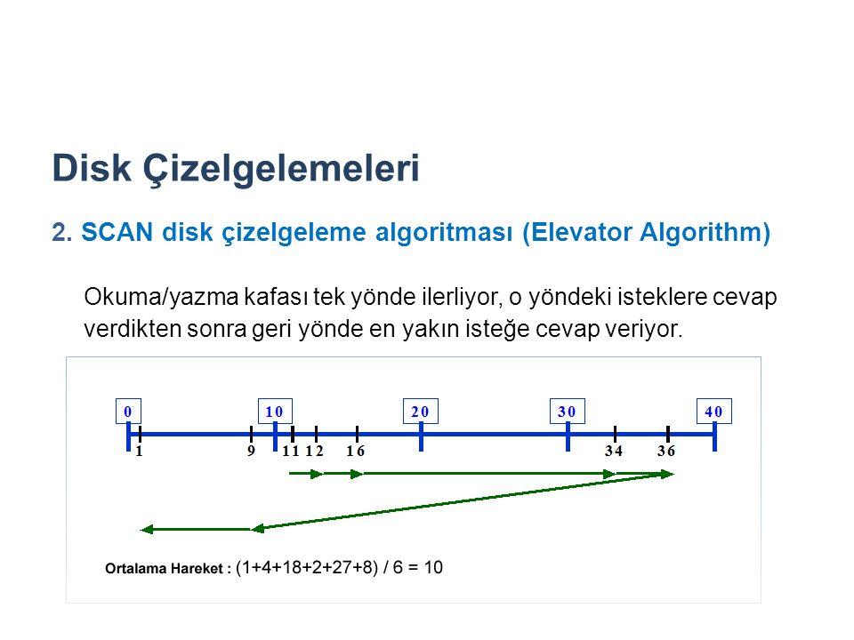 Disk Çizelgelemeleri 2. SCAN disk çizelgeleme algoritması (Elevator Algorithm) Okuma/yazma kafası tek yönde ilerliyor, o yöndeki isteklere cevap verdi