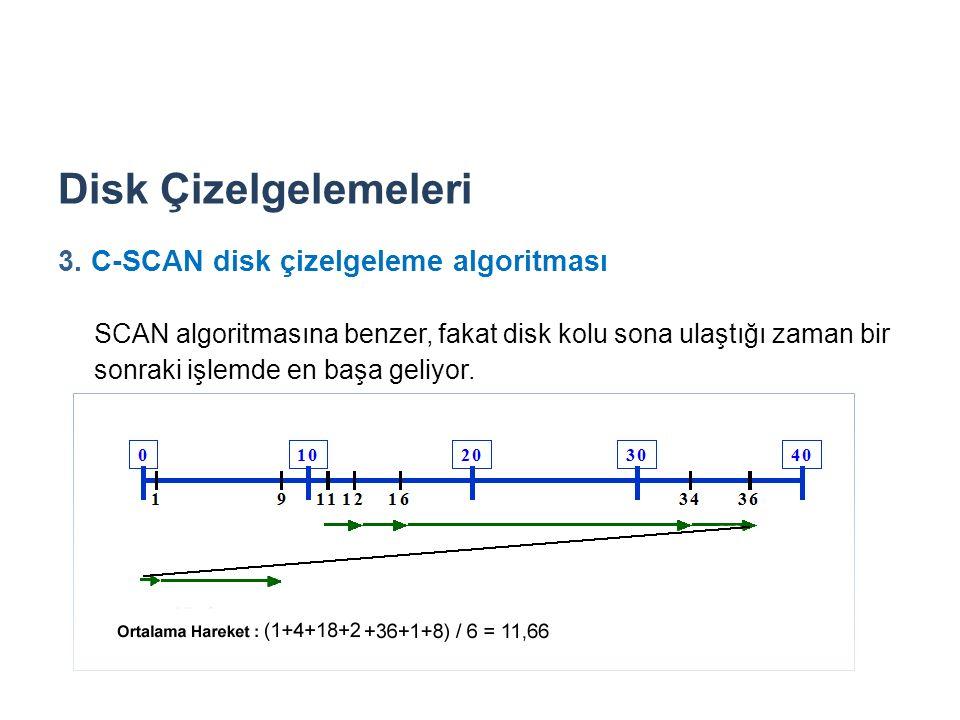 Disk Çizelgelemeleri 3. C-SCAN disk çizelgeleme algoritması SCAN algoritmasına benzer, fakat disk kolu sona ulaştığı zaman bir sonraki işlemde en başa
