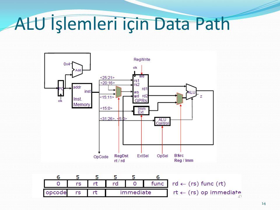 ALU İşlemleri için Data Path 14