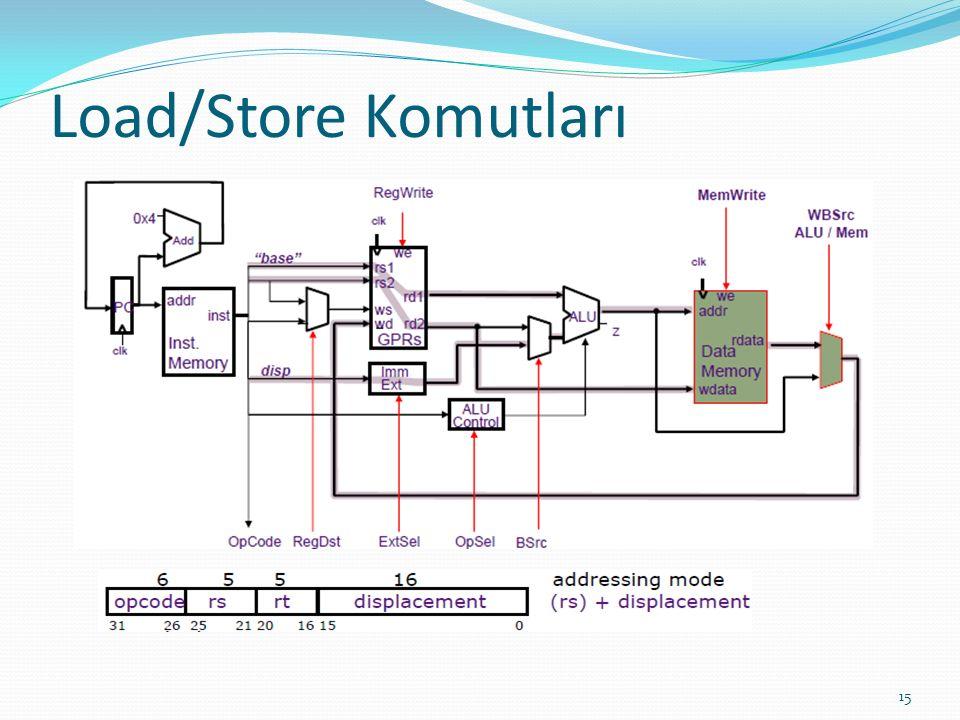 Load/Store Komutları 15