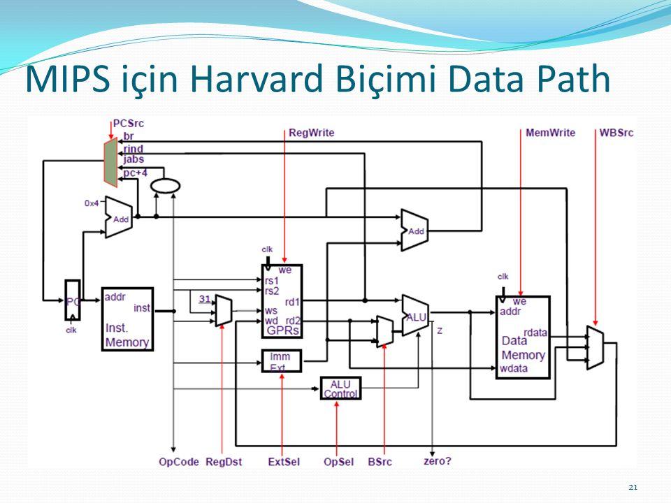 MIPS için Harvard Biçimi Data Path 21