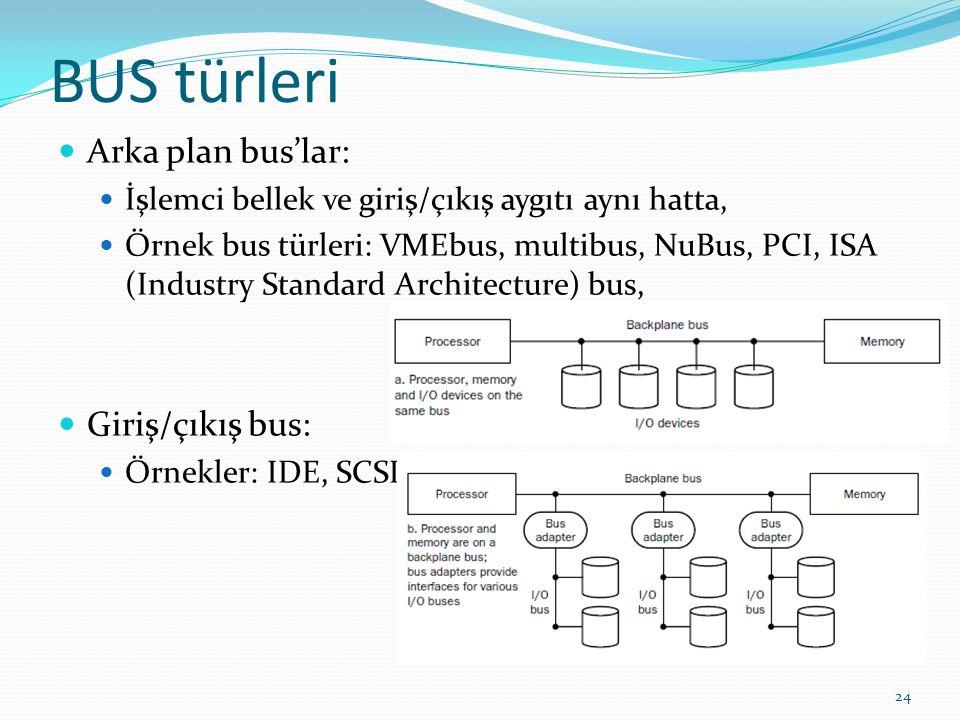 Arka plan bus'lar: İşlemci bellek ve giriş/çıkış aygıtı aynı hatta, Örnek bus türleri: VMEbus, multibus, NuBus, PCI, ISA (Industry Standard Architectu