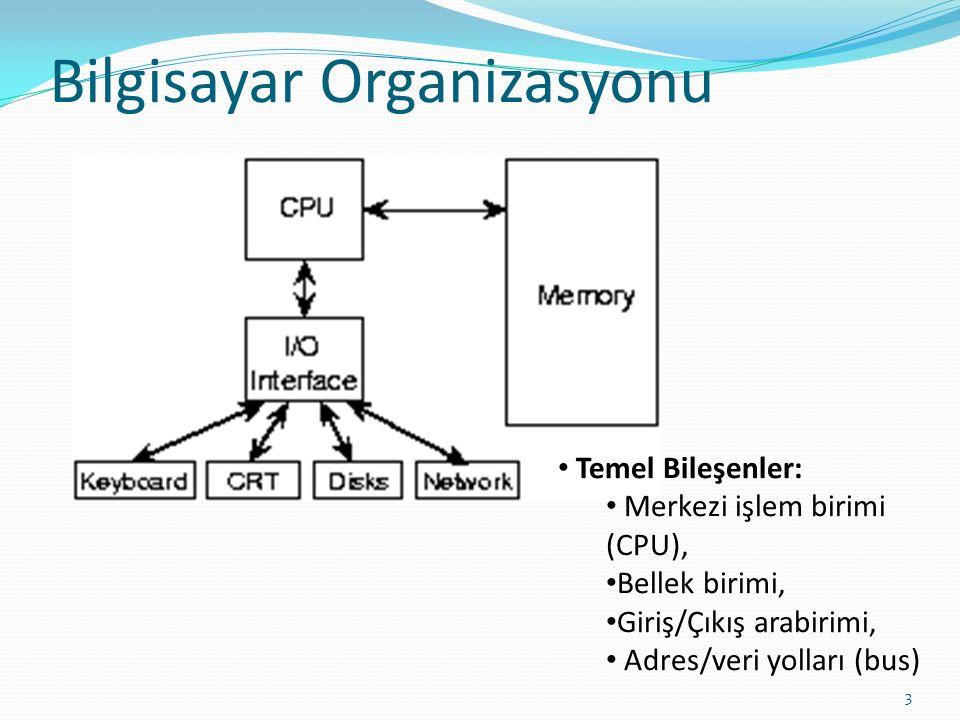 Merkezi İşlem Birimi (CPU) ISA gerçekleme: Yapısal: Alt birimlerin nasıl bağlı olduğu ile ilgili (statik) Davranışsal: Verinin alt birimler arasında nasıl aktığı ile ilgili (dinamik) 4
