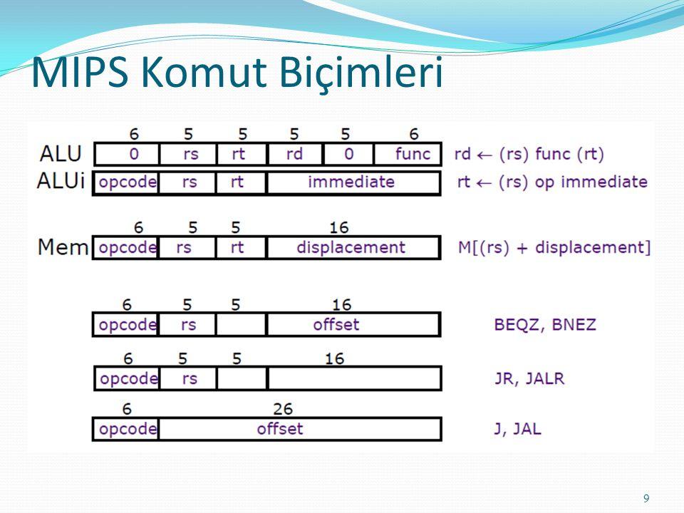 MIPS Komut Biçimleri 9