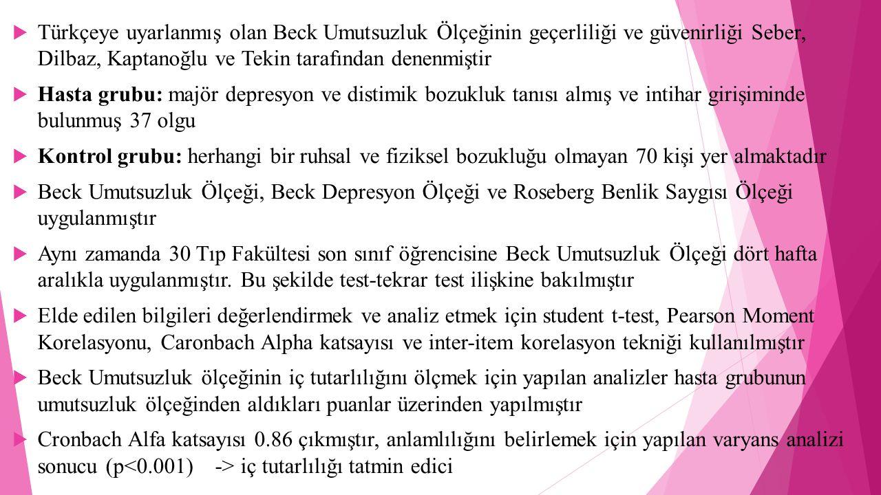  Türkçeye uyarlanmış olan Beck Umutsuzluk Ölçeğinin geçerliliği ve güvenirliği Seber, Dilbaz, Kaptanoğlu ve Tekin tarafından denenmiştir  Hasta grub