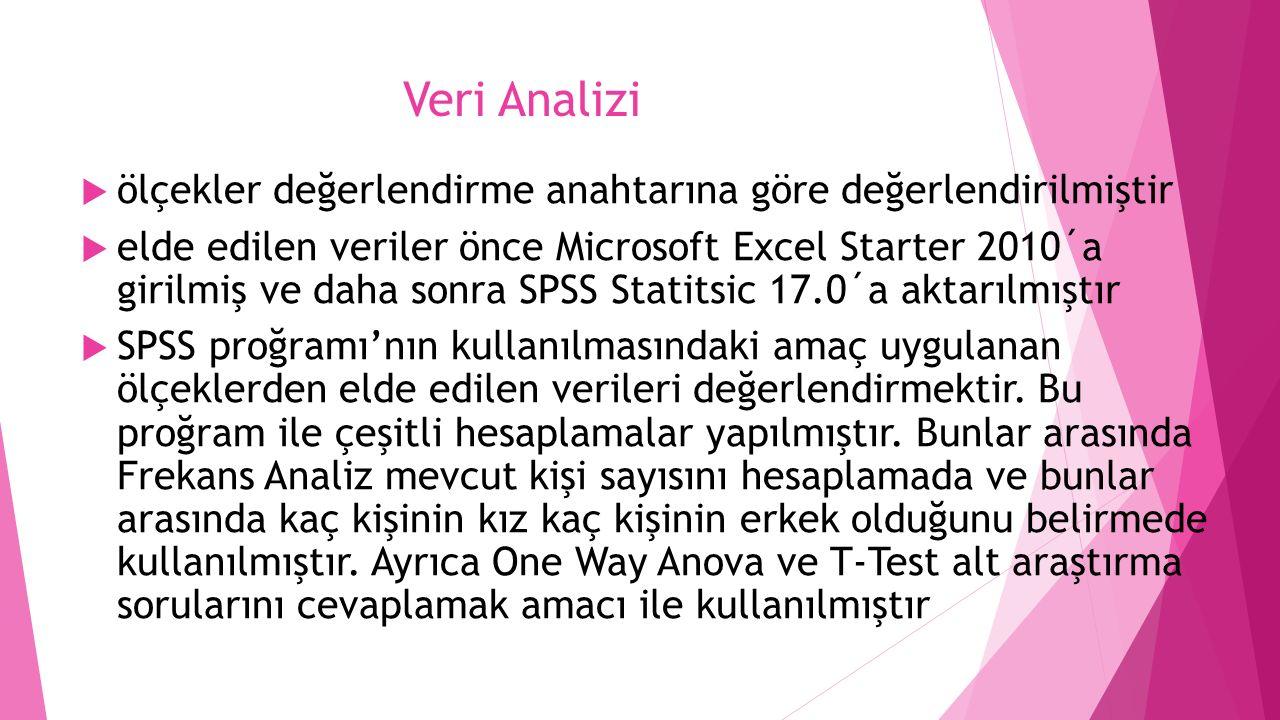 Veri Analizi  ölçekler değerlendirme anahtarına göre değerlendirilmiştir  elde edilen veriler önce Microsoft Excel Starter 2010´a girilmiş ve daha s