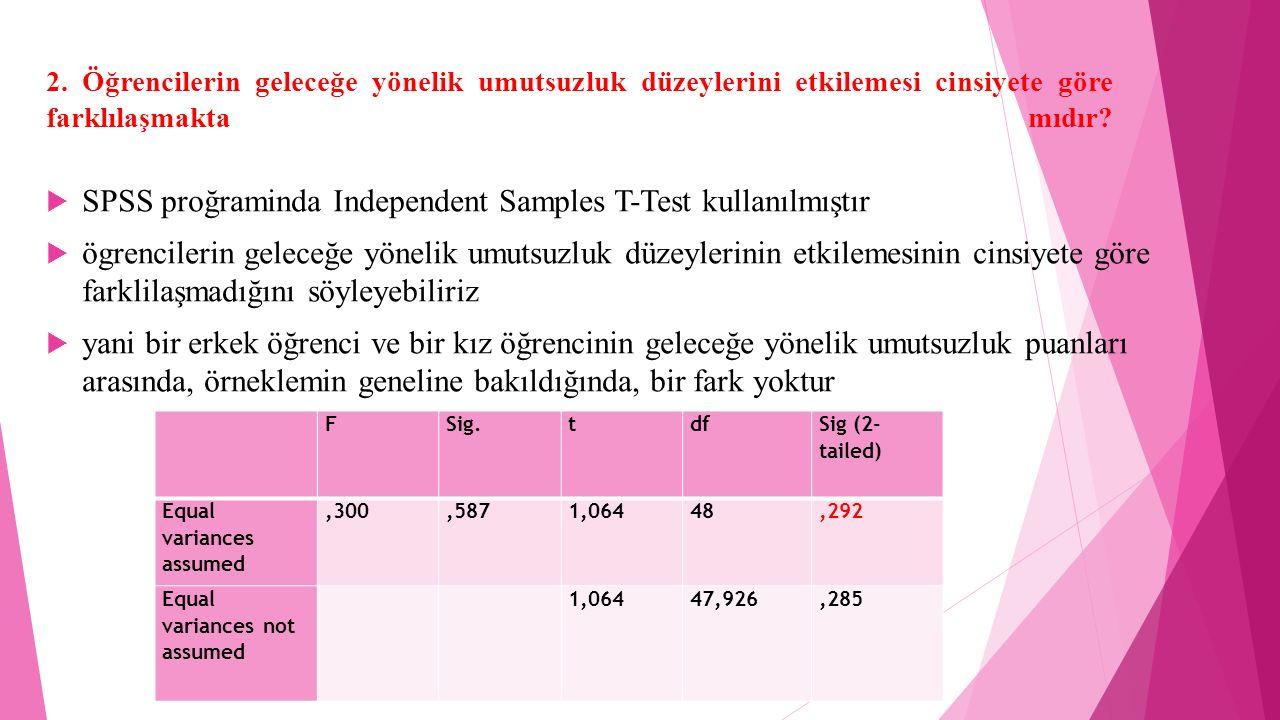 2. Öğrencilerin geleceğe yönelik umutsuzluk düzeylerini etkilemesi cinsiyete göre farklılaşmakta mıdır?  SPSS proğraminda Independent Samples T-Test