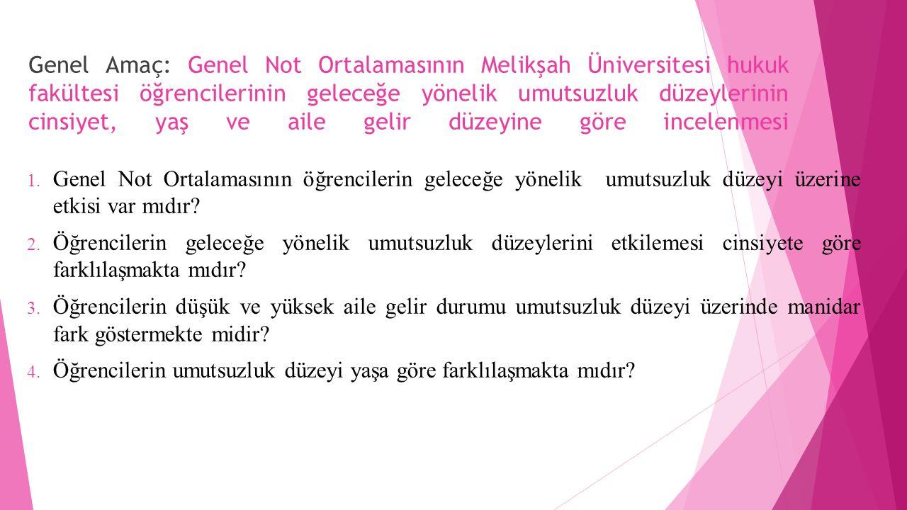Genel Amaç: Genel Not Ortalamasının Melikşah Üniversitesi hukuk fakültesi öğrencilerinin geleceğe yönelik umutsuzluk düzeylerinin cinsiyet, yaş ve ail