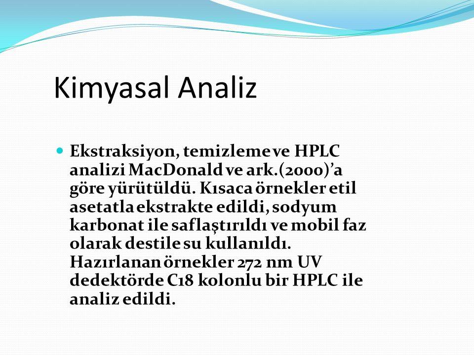 Kimyasal Analiz Ekstraksiyon, temizleme ve HPLC analizi MacDonald ve ark.(2000)'a göre yürütüldü.