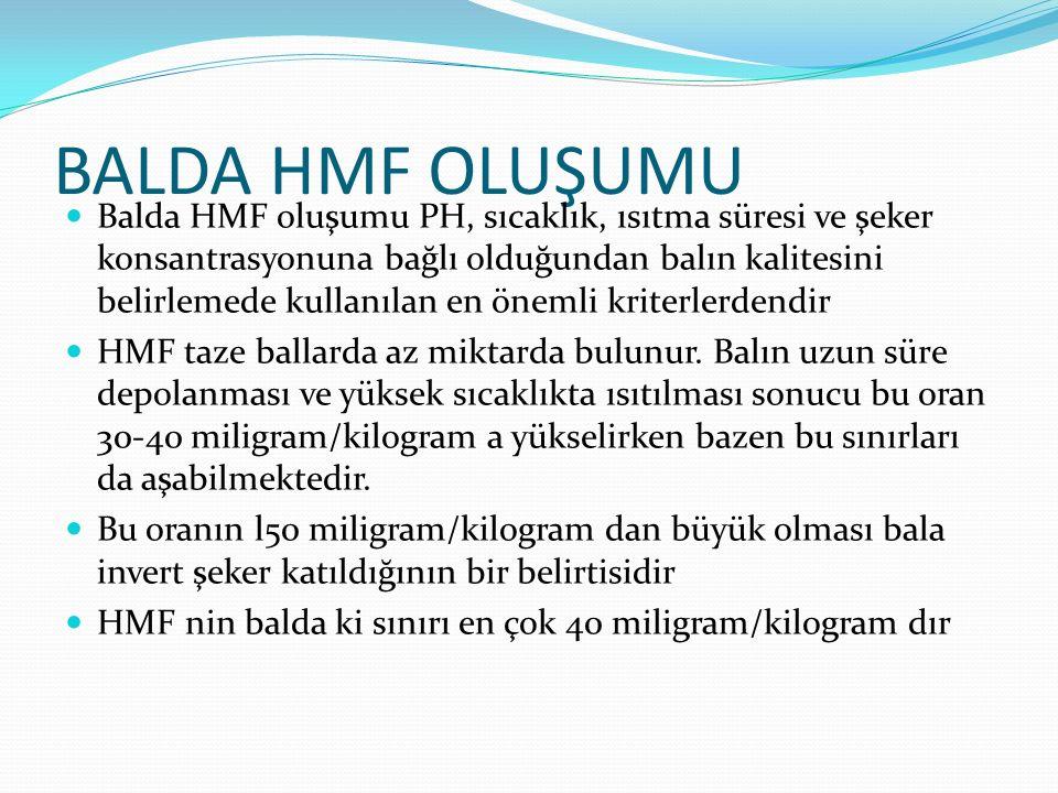 BALDA HMF OLUŞUMU Balda HMF oluşumu PH, sıcaklık, ısıtma süresi ve şeker konsantrasyonuna bağlı olduğundan balın kalitesini belirlemede kullanılan en önemli kriterlerdendir HMF taze ballarda az miktarda bulunur.