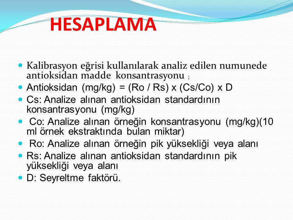 HESAPLAMA Kalibrasyon eğrisi kullanılarak analiz edilen numunede antioksidan madde konsantrasyonu ; Antioksidan (mg/kg) = (Ro / Rs) x (Cs/Co) x D Cs: Analize alınan antioksidan standardının konsantrasyonu (mg/kg) Co: Analize alınan örneğin konsantrasyonu (mg/kg)(10 ml örnek ekstraktında bulan miktar) Ro: Analize alınan örneğin pik yüksekliği veya alanı Rs: Analize alınan antioksidan standardının pik yüksekliği veya alanı D: Seyreltme faktörü.