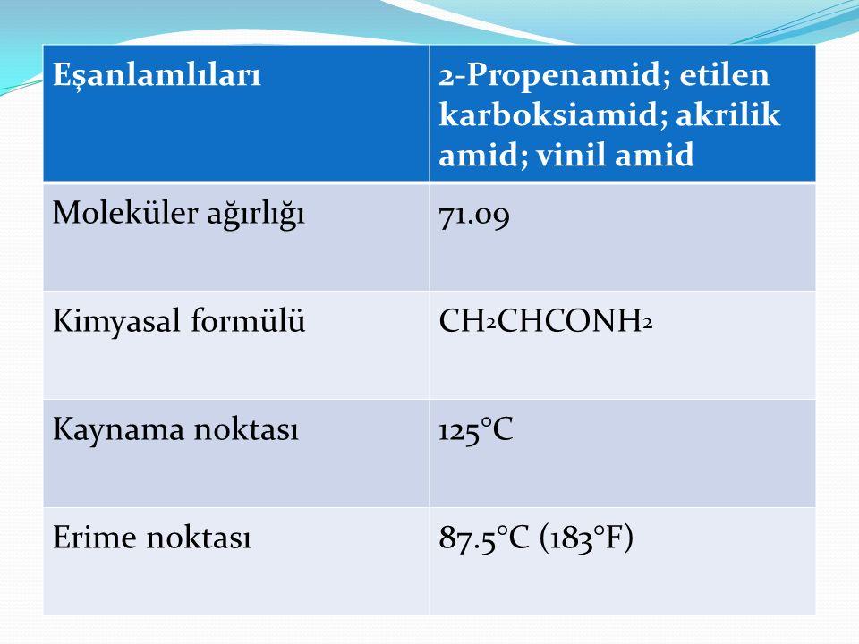 Eşanlamlıları2-Propenamid; etilen karboksiamid; akrilik amid; vinil amid Moleküler ağırlığı71.09 Kimyasal formülüCH 2 CHCONH 2 Kaynama noktası125°C Erime noktası87.5°C (183°F)