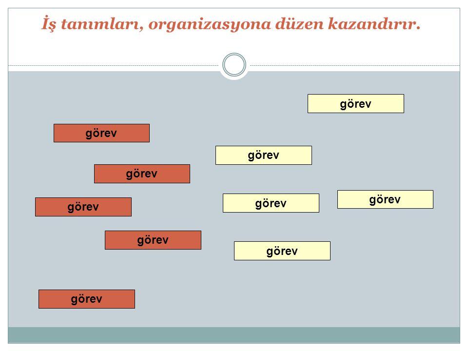 İş tanımları, organizasyona düzen kazandırır. görev