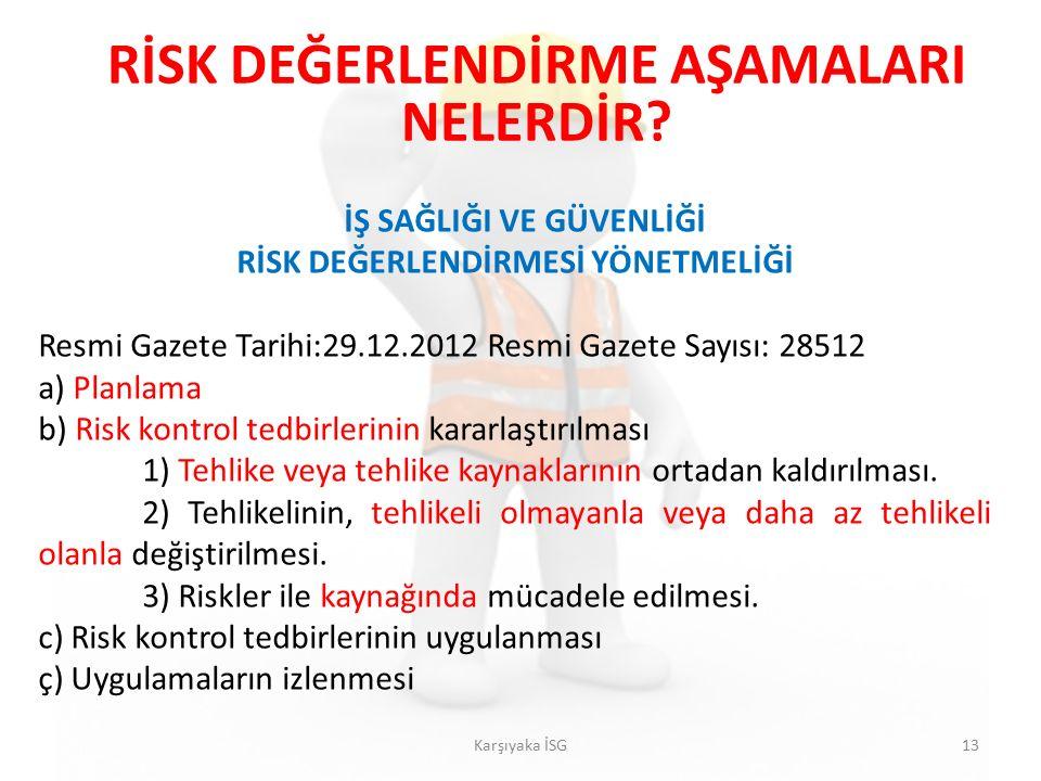 İŞ SAĞLIĞI VE GÜVENLİĞİ RİSK DEĞERLENDİRMESİ YÖNETMELİĞİ Resmi Gazete Tarihi:29.12.2012 Resmi Gazete Sayısı: 28512 a) Planlama b) Risk kontrol tedbirlerinin kararlaştırılması 1) Tehlike veya tehlike kaynaklarının ortadan kaldırılması.