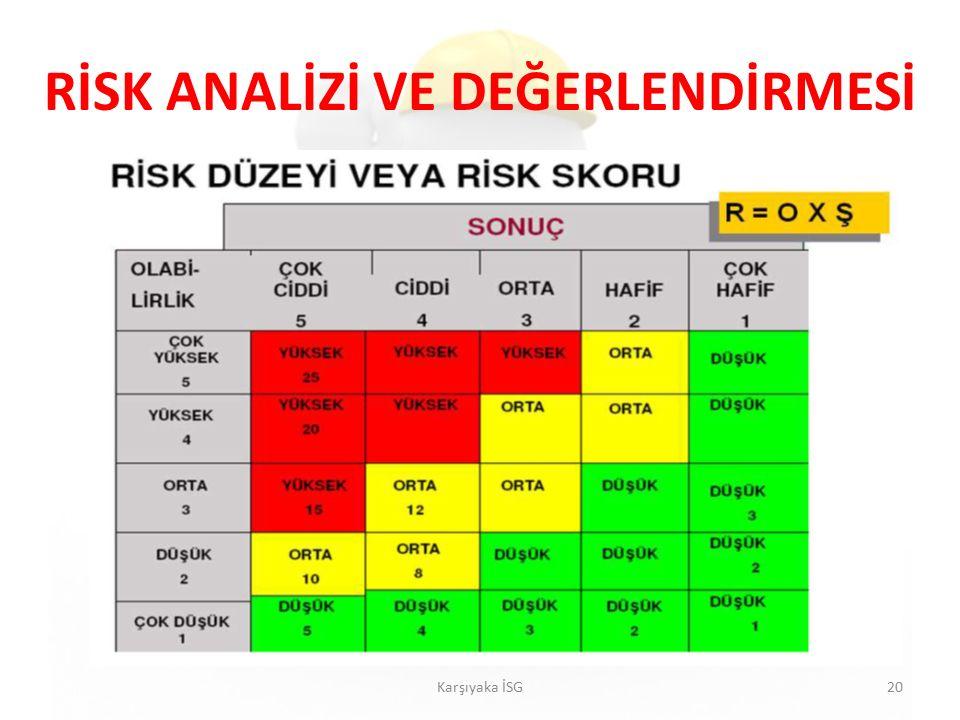 RİSK ANALİZİ VE DEĞERLENDİRMESİ Karşıyaka İSG21 3.