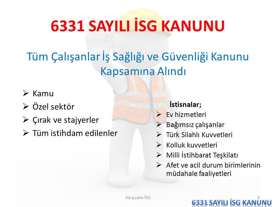 6331 SAYILI İSG KANUNU Tüm Çalışanlar İş Sağlığı ve Güvenliği Kanunu Kapsamına Alındı  Kamu  Özel sektör  Çırak ve stajyerler  Tüm istihdam edilenler İstisnalar;  Ev hizmetleri  Bağımsız çalışanlar  Türk Silahlı Kuvvetleri  Kolluk kuvvetleri  Milli İstihbarat Teşkilatı  Afet ve acil durum birimlerinin müdahale faaliyetleri Karşıyaka İSG4