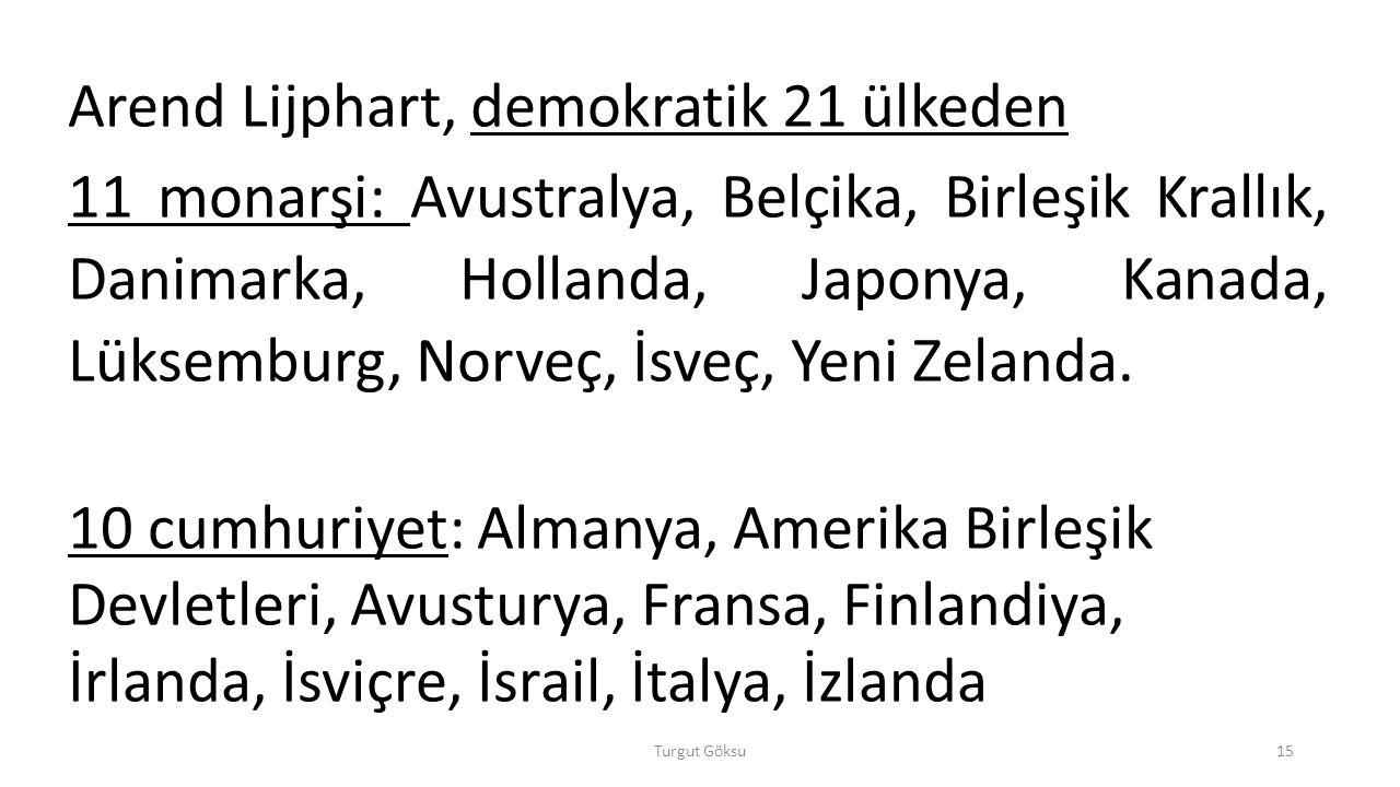 Turgut Göksu15 Arend Lijphart, demokratik 21 ülkeden 11 monarşi: Avustralya, Belçika, Birleşik Krallık, Danimarka, Hollanda, Japonya, Kanada, Lüksemburg, Norveç, İsveç, Yeni Zelanda.