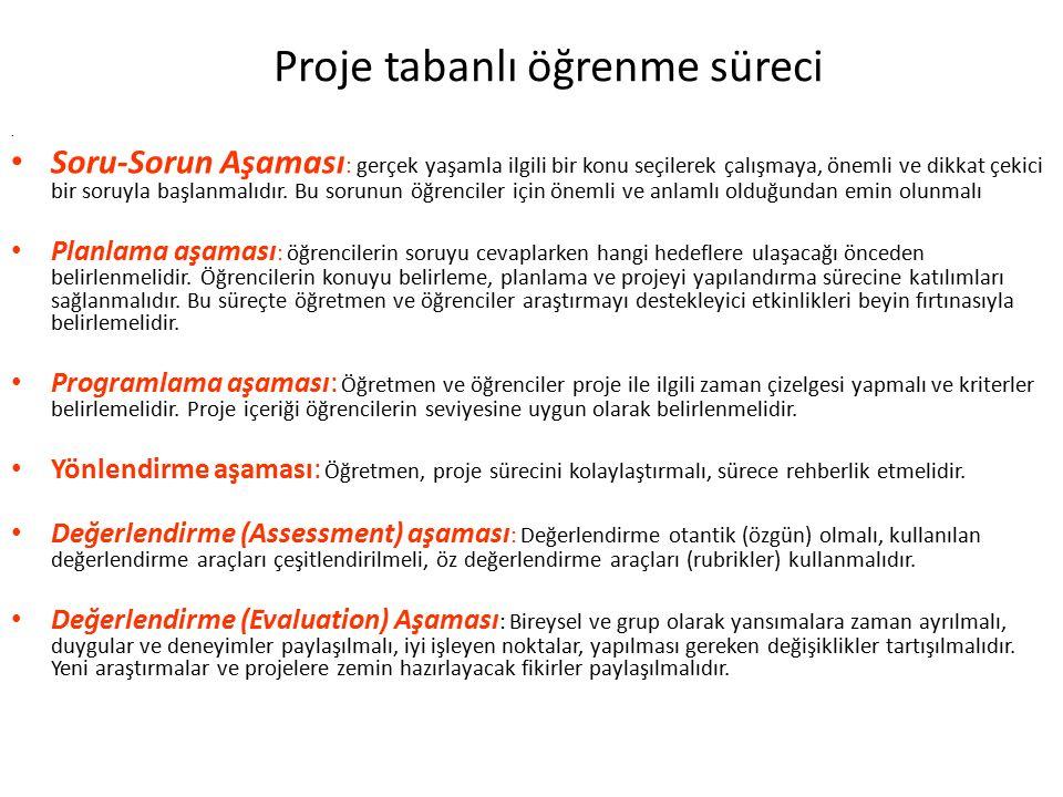 Proje tabanlı öğrenme süreci.