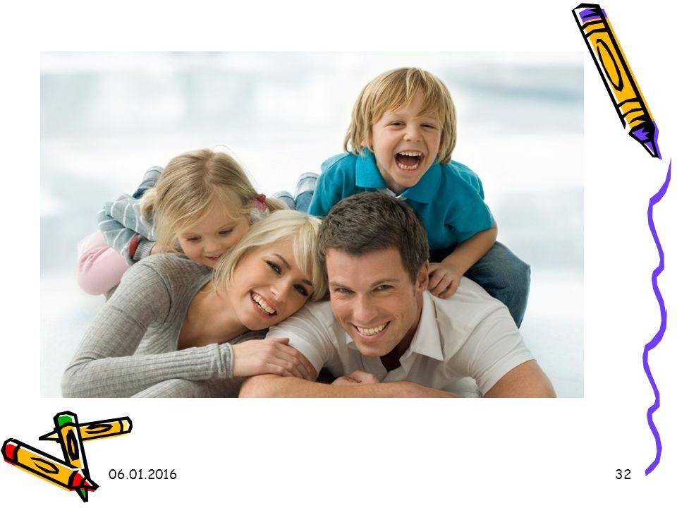Aile iletişim ve Eğitimi için Kullanılacak Yöntemler 1.Bireysel aile görüşmeleri 2.Aile ile telefonla görüşme 3.Mektuplaşma 4.Küçük gruplarla aile toplantıları 5.Büyük gruplarla aile toplantıları 6.Ev ziyaretleri 06.01.201631