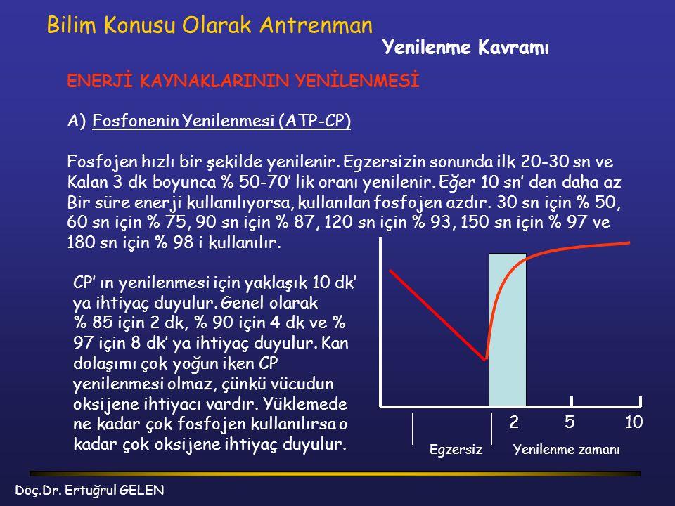 Yenilenme Kavramı Bilim Konusu Olarak Antrenman ENERJİ KAYNAKLARININ YENİLENMESİ A)Fosfonenin Yenilenmesi (ATP-CP) Fosfojen hızlı bir şekilde yenileni