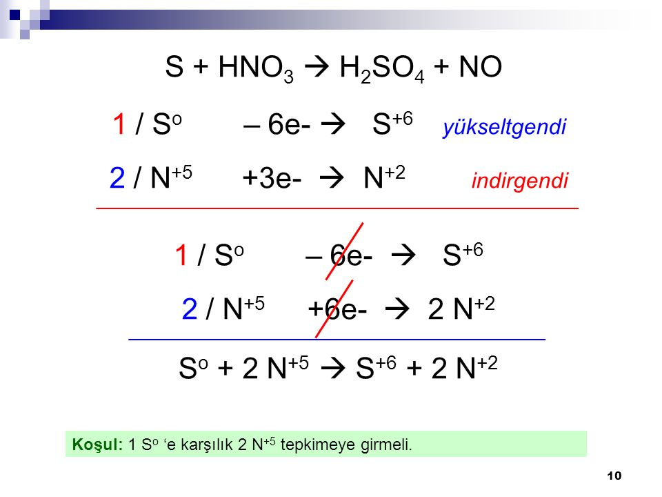 10 S + HNO 3  H 2 SO 4 + NO 1 / S o – 6e-  S +6 yükseltgendi 2 / N +5 +3e-  N +2 indirgendi ____________________________________________ 1 / S o – 6e-  S +6 2 / N +5 +6e-  2 N +2 ______________________________________ S o + 2 N +5  S +6 + 2 N +2 Koşul: 1 S o 'e karşılık 2 N +5 tepkimeye girmeli.