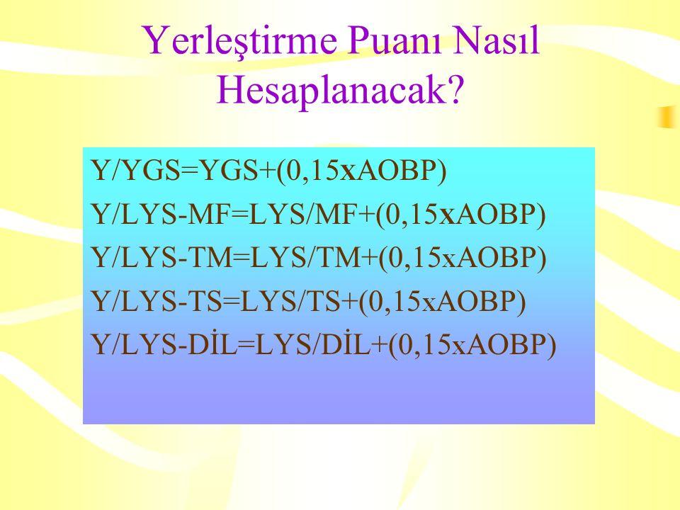 Yerleştirme Puanı Nasıl Hesaplanacak? Y/YGS=YGS+(0,15 X AOBP) Y/LYS-MF=LYS/MF+(0,15 X AOBP) Y/LYS-TM=LYS/TM+(0,15 X AOBP) Y/LYS-TS=LYS/TS+(0,15 X AOBP