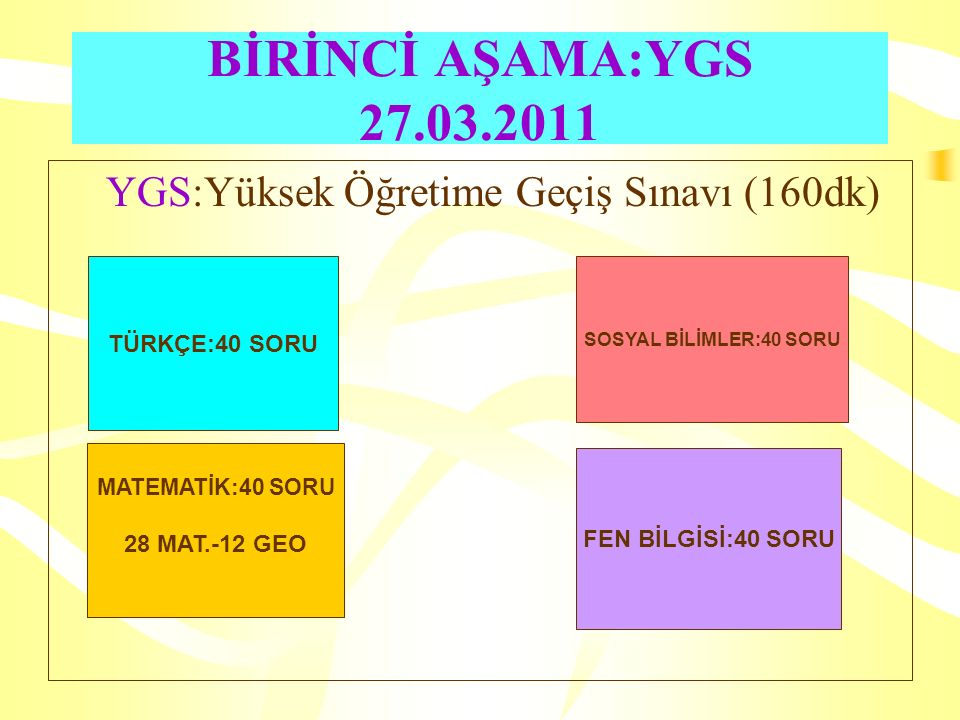 BİRİNCİ AŞAMA:YGS 27.03.2011 YGS:Yüksek Öğretime Geçiş Sınavı (160dk) TÜRKÇE:40 SORU FEN BİLGİSİ:40 SORU MATEMATİK:40 SORU 28 MAT.-12 GEO SOSYAL BİLİM