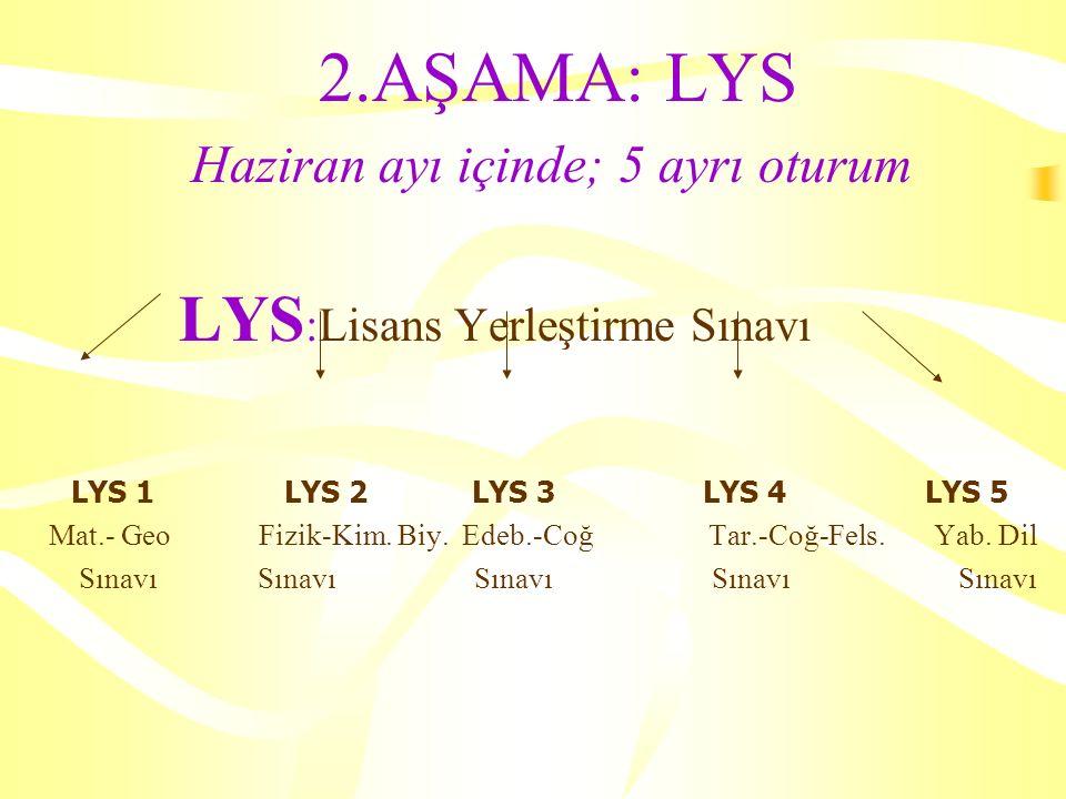 2.AŞAMA: LYS Haziran ayı içinde; 5 ayrı oturum LYS :Lisans Yerleştirme Sınavı LYS 1 LYS 2 LYS 3 LYS 4 LYS 5 Mat.- Geo Fizik-Kim. Biy. Edeb.-Coğ Tar.-C