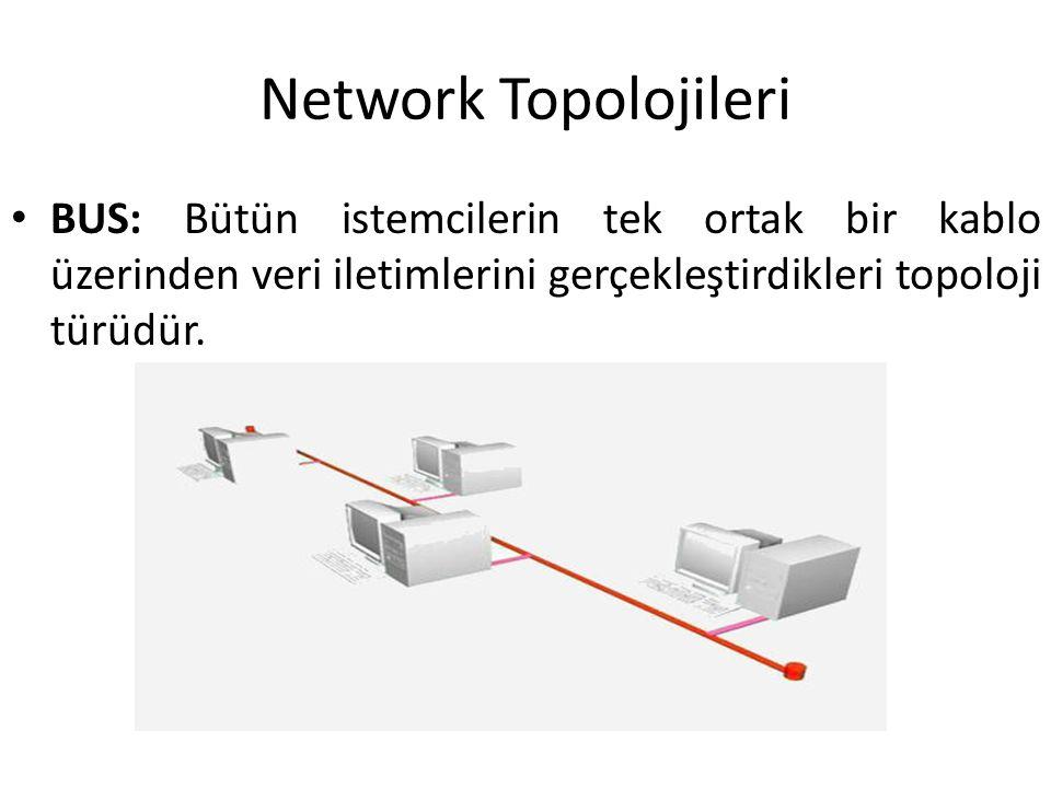 Network Topolojileri BUS: Bütün istemcilerin tek ortak bir kablo üzerinden veri iletimlerini gerçekleştirdikleri topoloji türüdür.