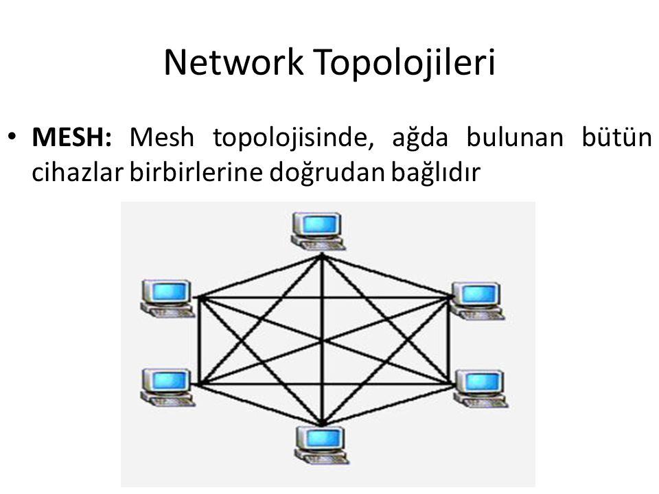 Network Topolojileri MESH: Mesh topolojisinde, ağda bulunan bütün cihazlar birbirlerine doğrudan bağlıdır